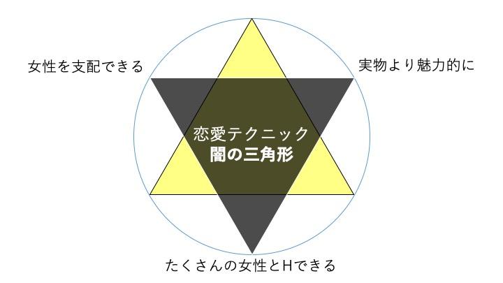 恋愛テクニック闇の三角形